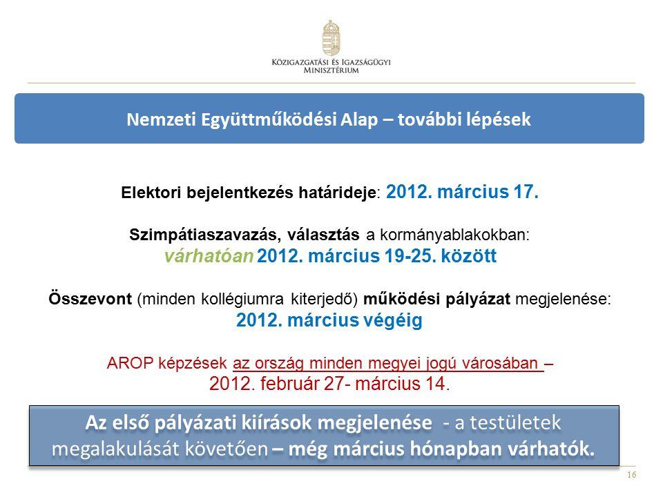 16 Nemzeti Együttműködési Alap – további lépések Elektori bejelentkezés határideje: 2012.