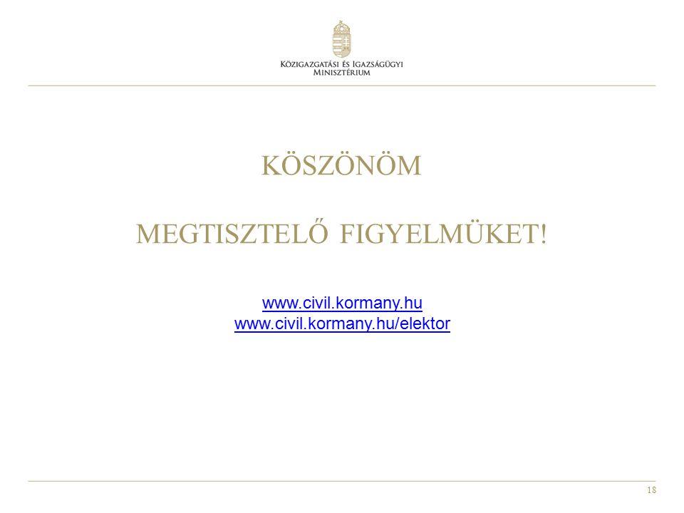 18 KÖSZÖNÖM MEGTISZTELŐ FIGYELMÜKET! www.civil.kormany.hu www.civil.kormany.hu/elektor