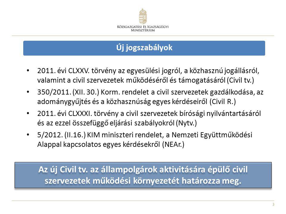 3 Új jogszabályok 2011. évi CLXXV.