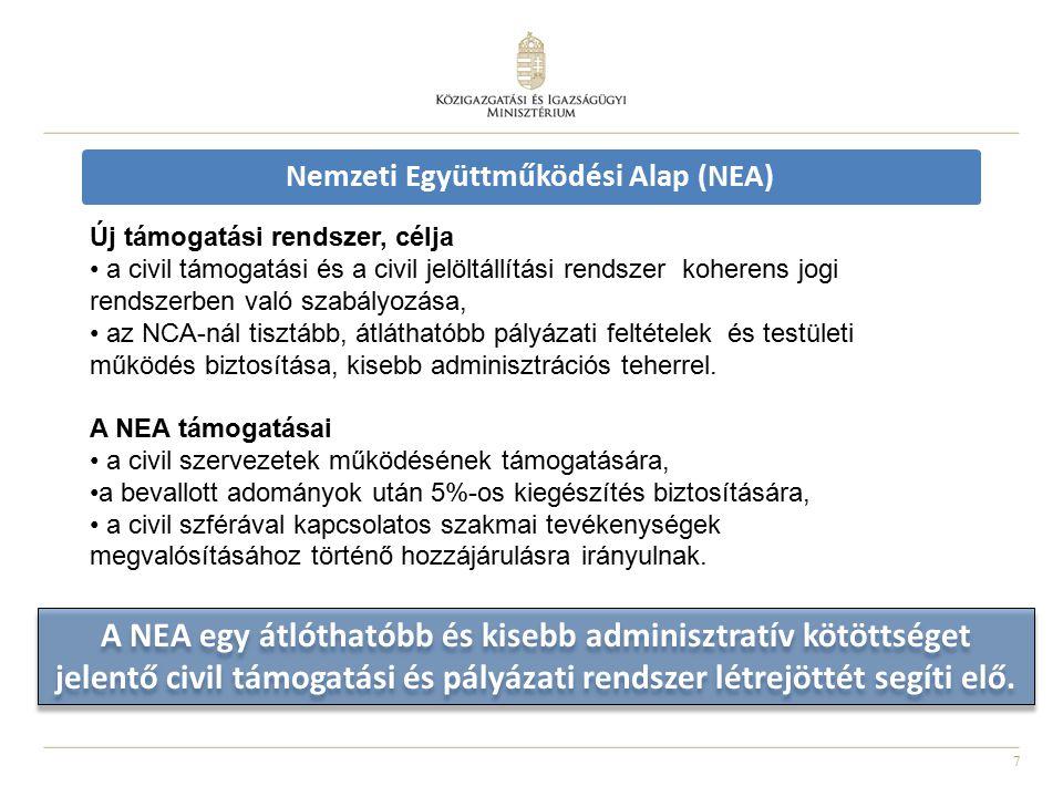 7 Nemzeti Együttműködési Alap (NEA) A NEA egy átlóthatóbb és kisebb adminisztratív kötöttséget jelentő civil támogatási és pályázati rendszer létrejöttét segíti elő.