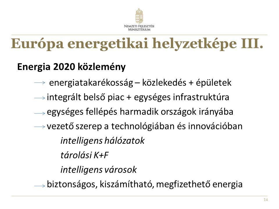 14 Európa energetikai helyzetképe III. Energia 2020 közlemény energiatakarékosság – közlekedés + épületek integrált belső piac + egységes infrastruktú