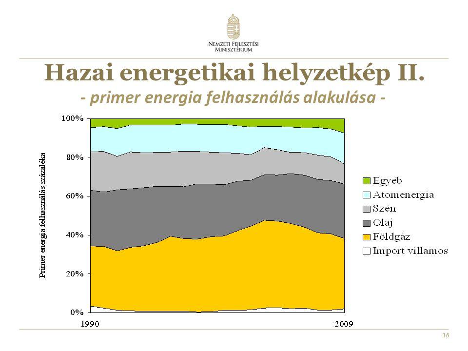 16 Hazai energetikai helyzetkép II. - primer energia felhasználás alakulása -