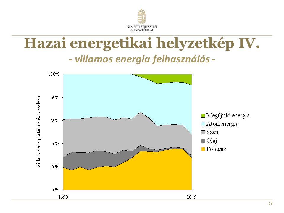 18 Hazai energetikai helyzetkép IV. - villamos energia felhasználás -