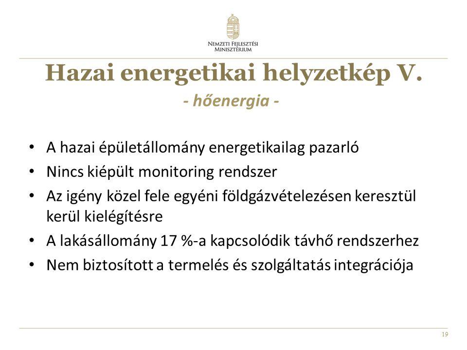 19 Hazai energetikai helyzetkép V. A hazai épületállomány energetikailag pazarló Nincs kiépült monitoring rendszer Az igény közel fele egyéni földgázv