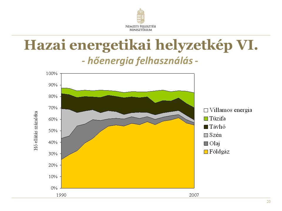 20 Hazai energetikai helyzetkép VI. - hőenergia felhasználás -