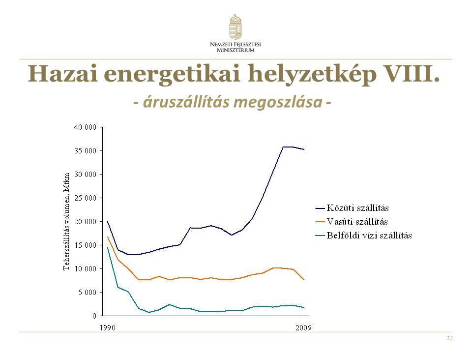 22 Hazai energetikai helyzetkép VIII. - áruszállítás megoszlása -