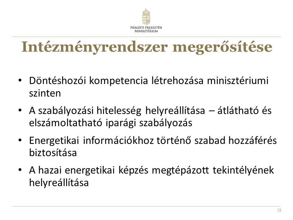 28 Intézményrendszer megerősítése Döntéshozói kompetencia létrehozása minisztériumi szinten A szabályozási hitelesség helyreállítása – átlátható és el