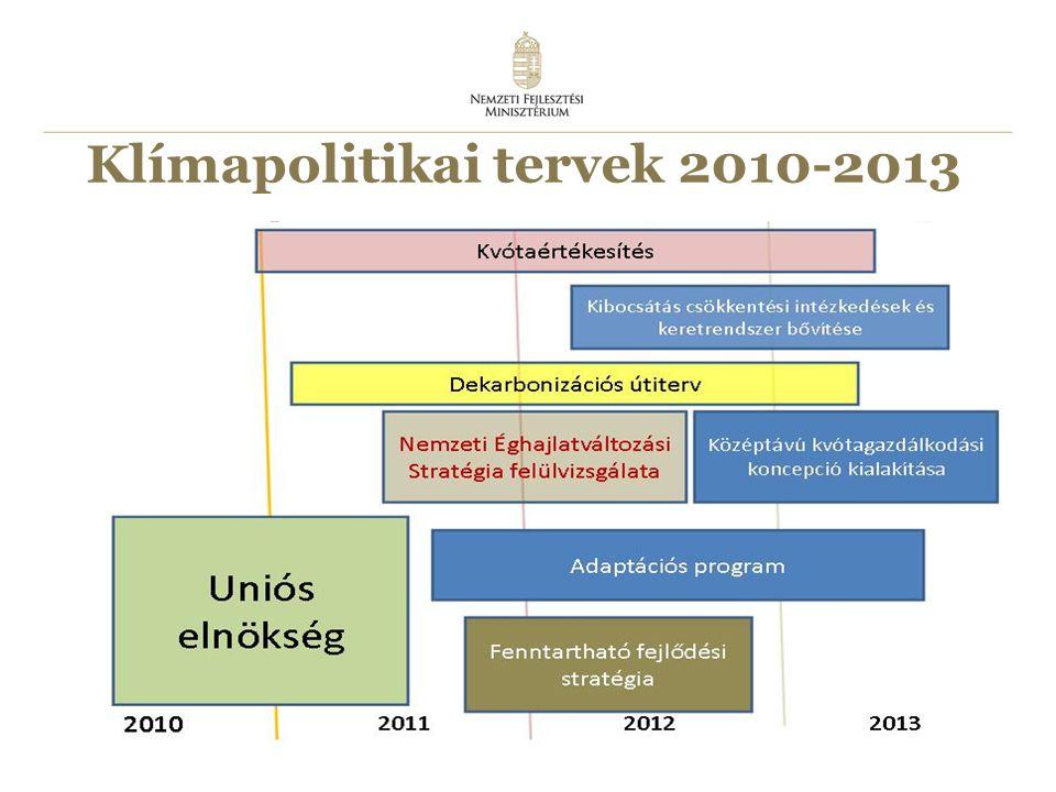 32 Klímapolitikai tervek 2010-2013