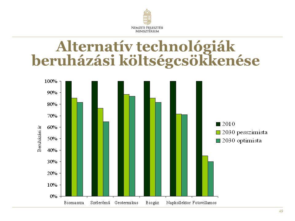 49 Alternatív technológiák beruházási költségcsökkenése