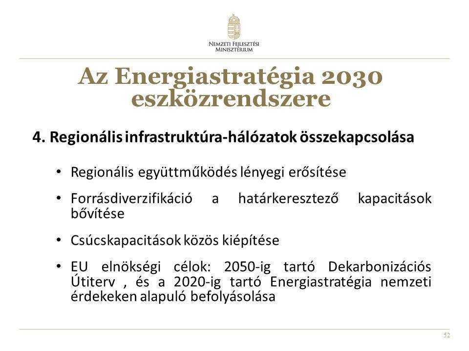 52 4. Regionális infrastruktúra-hálózatok összekapcsolása Regionális együttműködés lényegi erősítése Forrásdiverzifikáció a határkeresztező kapacitáso