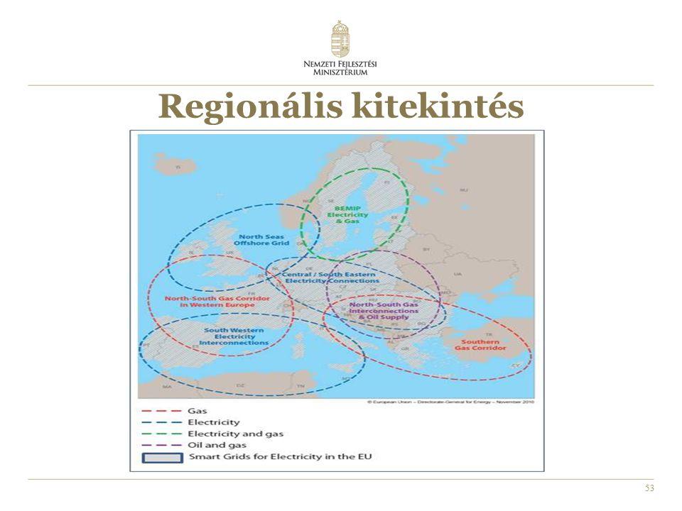 53 Regionális kitekintés