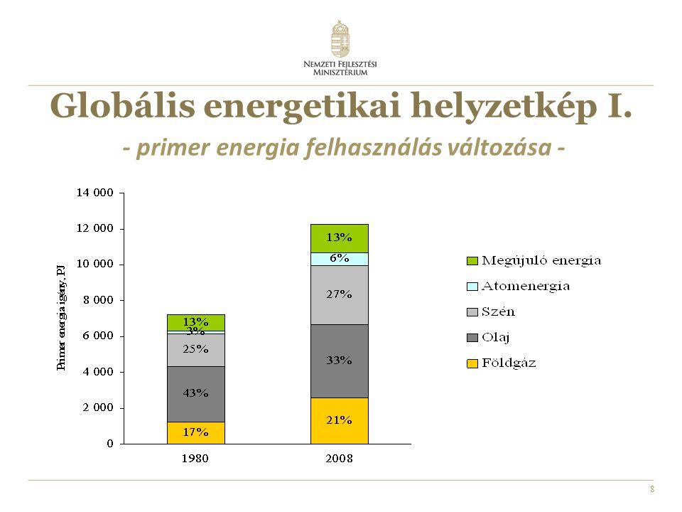 8 Globális energetikai helyzetkép I. - primer energia felhasználás változása -