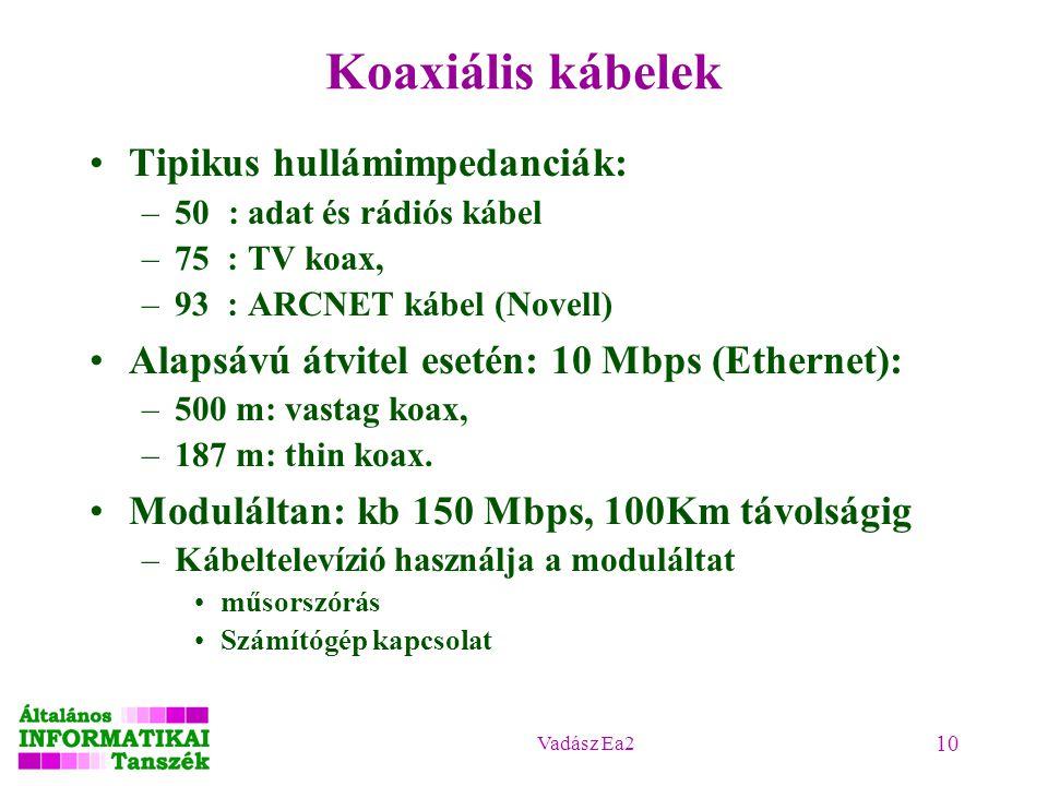 Vadász Ea2 10 Koaxiális kábelek Tipikus hullámimpedanciák: –50  : adat és rádiós kábel –75 : TV koax, –93 : ARCNET kábel (Novell) Alapsávú átvitel e