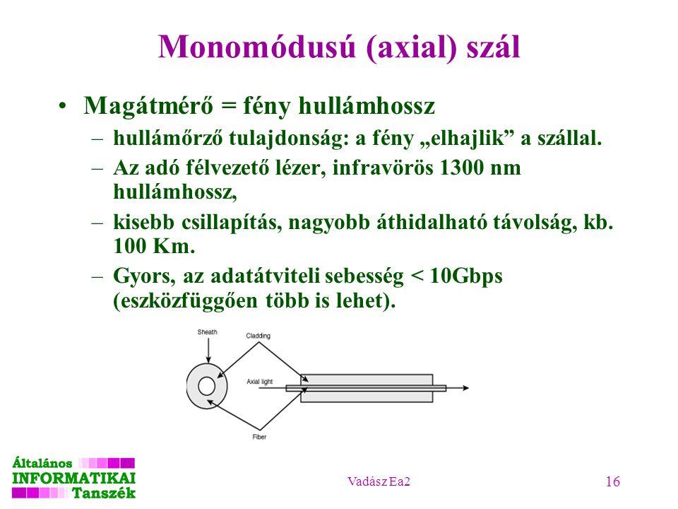 """Vadász Ea2 16 Monomódusú (axial) szál Magátmérő = fény hullámhossz –hullámőrző tulajdonság: a fény """"elhajlik"""" a szállal. –Az adó félvezető lézer, infr"""