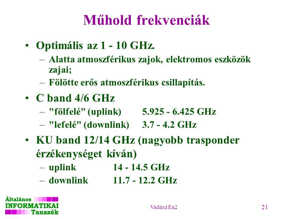 Vadász Ea2 21 Műhold frekvenciák Optimális az 1 - 10 GHz. –Alatta atmoszférikus zajok, elektromos eszközök zajai; –Fölötte erős atmoszférikus csillapí