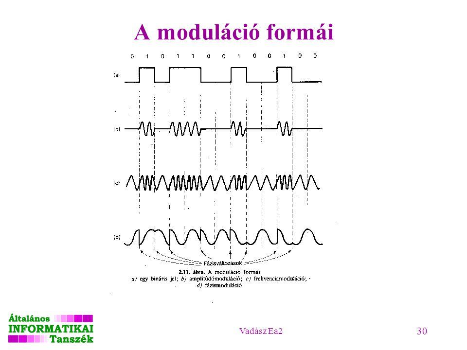 Vadász Ea2 30 A moduláció formái