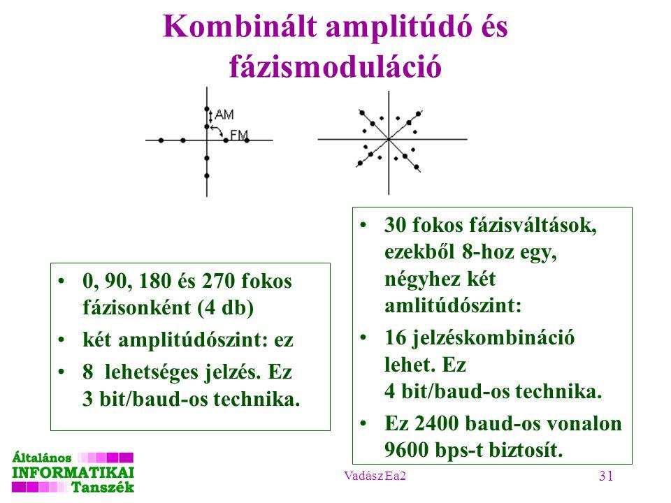 Vadász Ea2 31 Kombinált amplitúdó és fázismoduláció 30 fokos fázisváltások, ezekből 8-hoz egy, négyhez két amlitúdószint: 16 jelzéskombináció lehet. E