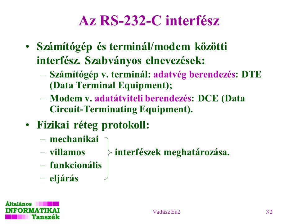 Vadász Ea2 32 Az RS-232-C interfész Számítógép és terminál/modem közötti interfész. Szabványos elnevezések: –Számítógép v. terminál: adatvég berendezé