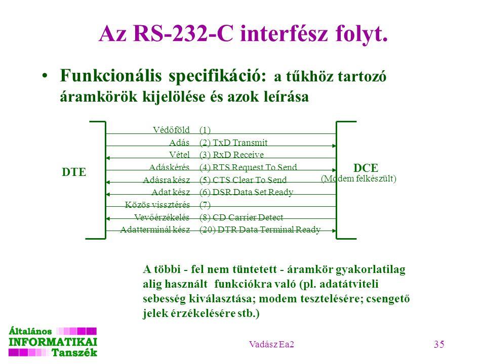 Vadász Ea2 35 Funkcionális specifikáció: a tűkhöz tartozó áramkörök kijelölése és azok leírása Az RS-232-C interfész folyt. Védőföld Adás Vétel Adáské