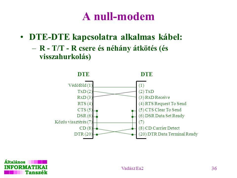 Vadász Ea2 36 A null-modem DTE-DTE kapcsolatra alkalmas kábel: –R - T/T - R csere és néhány átkötés (és visszahurkolás) (1) (2) TxD (3) RxD Receive (4