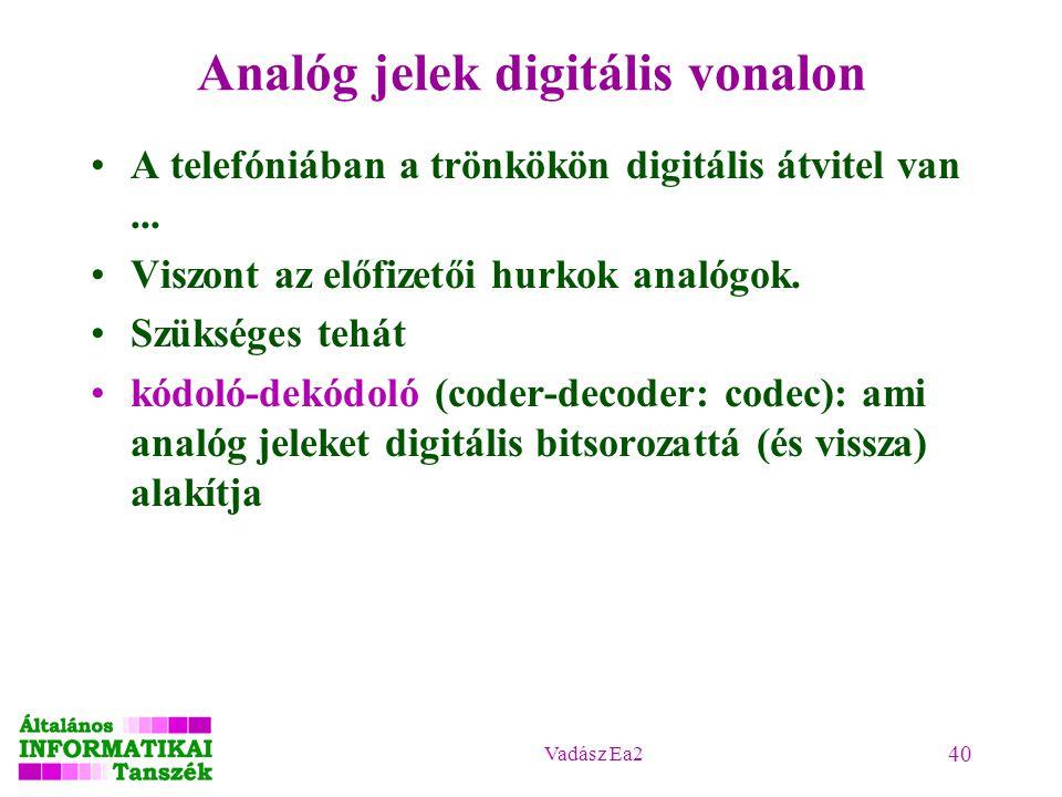 Vadász Ea2 40 Analóg jelek digitális vonalon A telefóniában a trönkökön digitális átvitel van... Viszont az előfizetői hurkok analógok. Szükséges tehá