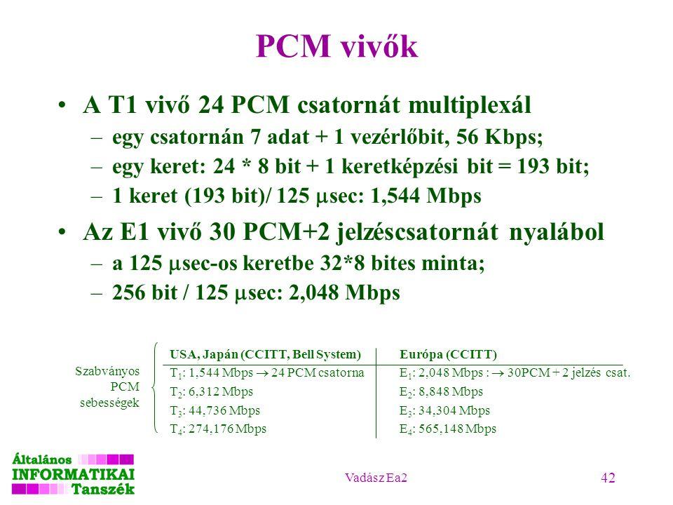 Vadász Ea2 42 PCM vivők A T1 vivő 24 PCM csatornát multiplexál –egy csatornán 7 adat + 1 vezérlőbit, 56 Kbps; –egy keret: 24 * 8 bit + 1 keretképzési