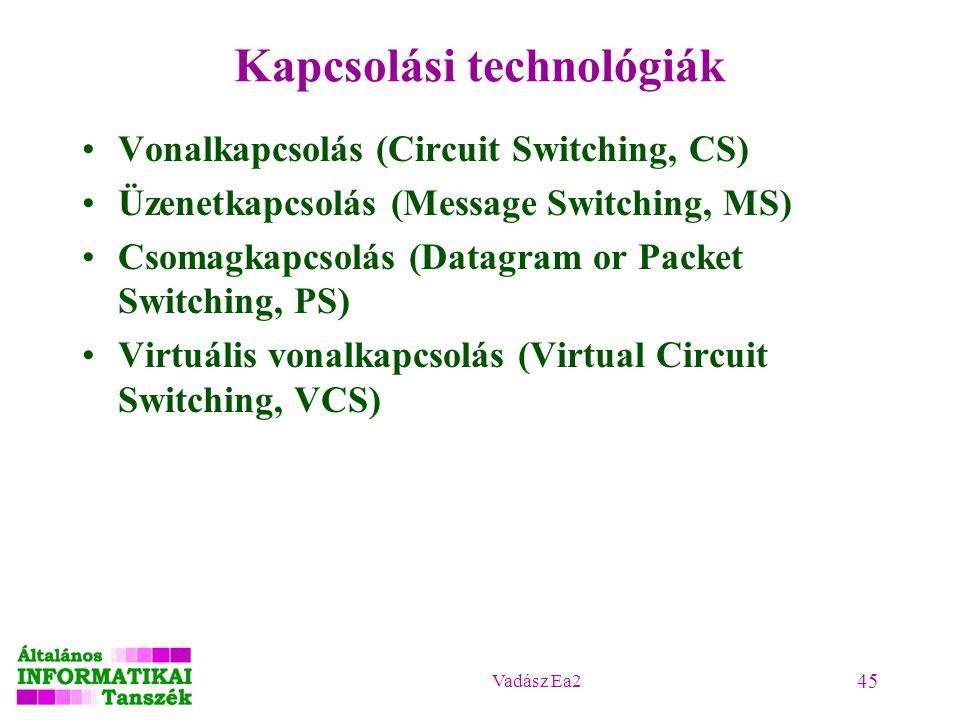 Vadász Ea2 45 Kapcsolási technológiák Vonalkapcsolás (Circuit Switching, CS) Üzenetkapcsolás (Message Switching, MS) Csomagkapcsolás (Datagram or Pack
