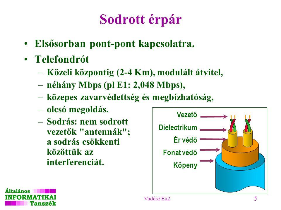 Vadász Ea2 5 Sodrott érpár Elsősorban pont-pont kapcsolatra. Telefondrót –Közeli központig (2-4 Km), modulált átvitel, –néhány Mbps (pl E1: 2,048 Mbps