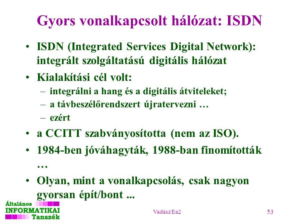 Vadász Ea2 53 Gyors vonalkapcsolt hálózat: ISDN ISDN (Integrated Services Digital Network): integrált szolgáltatású digitális hálózat Kialakítási cél