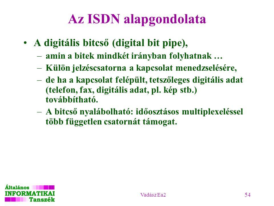 Vadász Ea2 54 Az ISDN alapgondolata A digitális bitcső (digital bit pipe), –amin a bitek mindkét irányban folyhatnak … –Külön jelzéscsatorna a kapcsol