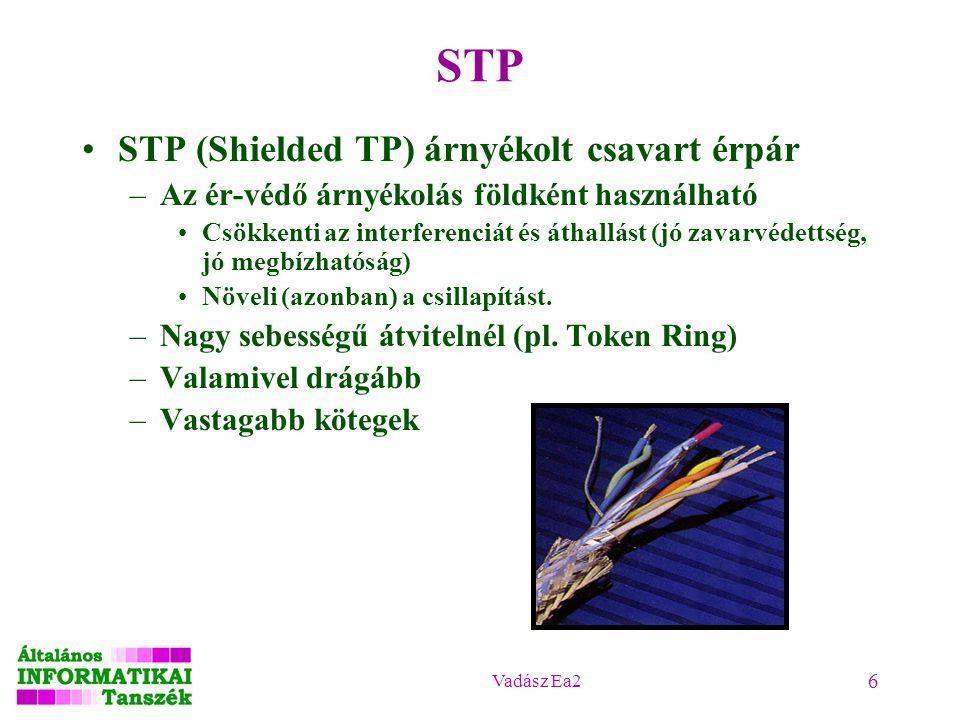 Vadász Ea2 7 UTP (Unshielded Twisted Pair) árnyékolatlan csavart érpár –Közepes zavarvédettség és megbízhatóság –Valamivel olcsóbb, könnyű szerelni –Tipikus 10BaseT Ethernet kábelezéshez 4 vezeték, adás és vétel ág, max 100 m, alapsávú impulzusátvitel UTP