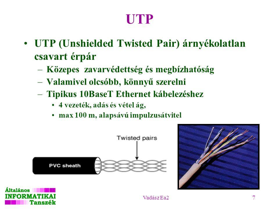 Vadász Ea2 7 UTP (Unshielded Twisted Pair) árnyékolatlan csavart érpár –Közepes zavarvédettség és megbízhatóság –Valamivel olcsóbb, könnyű szerelni –T