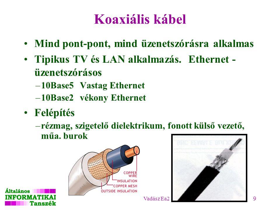 Vadász Ea2 10 Koaxiális kábelek Tipikus hullámimpedanciák: –50  : adat és rádiós kábel –75 : TV koax, –93 : ARCNET kábel (Novell) Alapsávú átvitel esetén: 10 Mbps (Ethernet): –500 m: vastag koax, –187 m: thin koax.