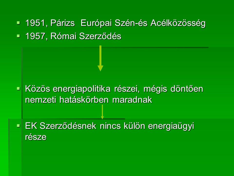  1951, Párizs Európai Szén-és Acélközösség  1957, Római Szerződés  Közös energiapolitika részei, mégis döntően nemzeti hatáskörben maradnak  EK Szerződésnek nincs külön energiaügyi része
