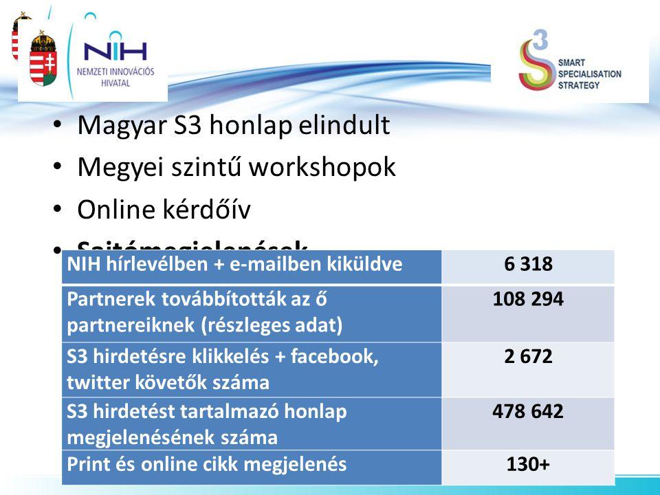 Magyar S3 honlap elindult Megyei szintű workshopok Online kérdőív Sajtómegjelenések