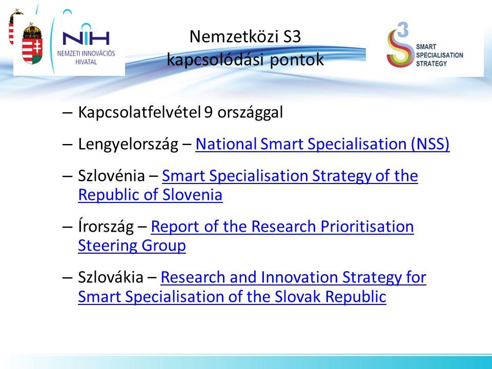 – Kapcsolatfelvétel 9 országgal – Lengyelország – National Smart Specialisation (NSS)National Smart Specialisation (NSS) – Szlovénia – Smart Specialis