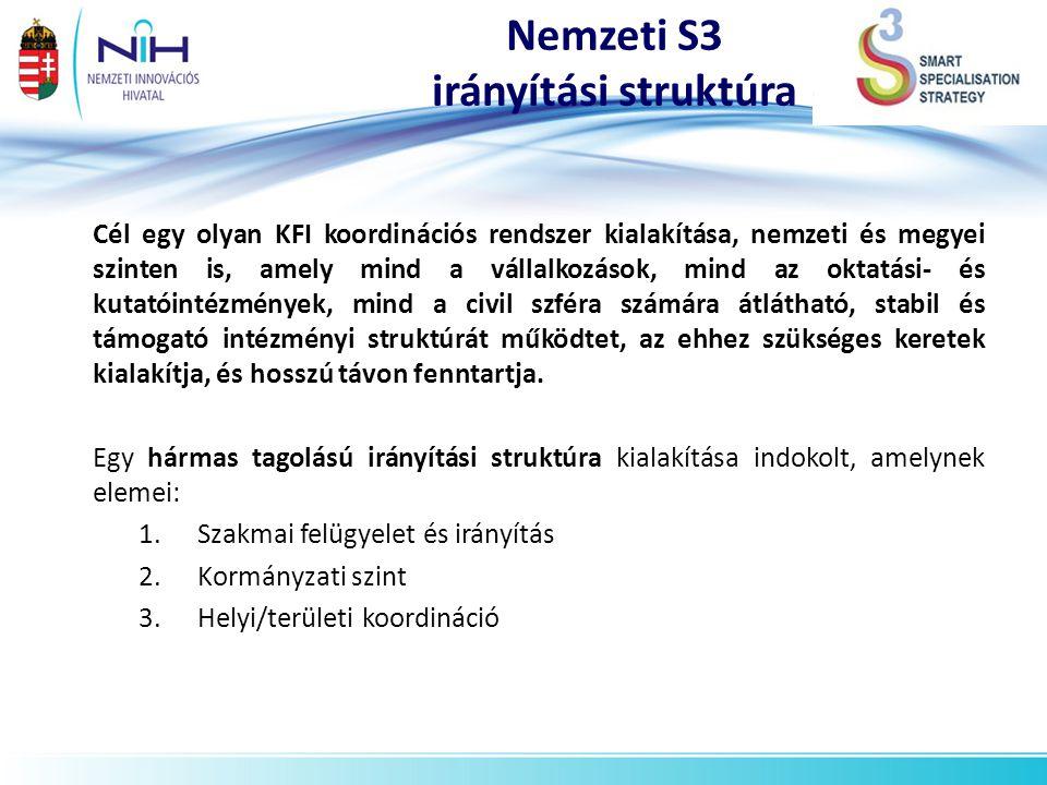 Nemzeti S3 irányítási struktúra Cél egy olyan KFI koordinációs rendszer kialakítása, nemzeti és megyei szinten is, amely mind a vállalkozások, mind az