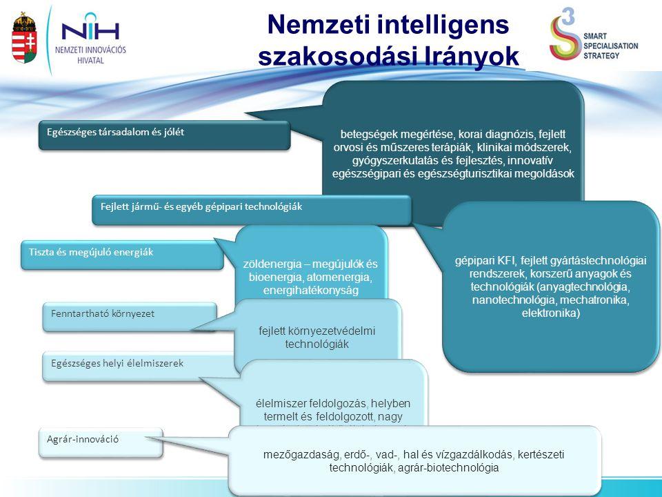 betegségek megértése, korai diagnózis, fejlett orvosi és műszeres terápiák, klinikai módszerek, gyógyszerkutatás és fejlesztés, innovatív egészségipar