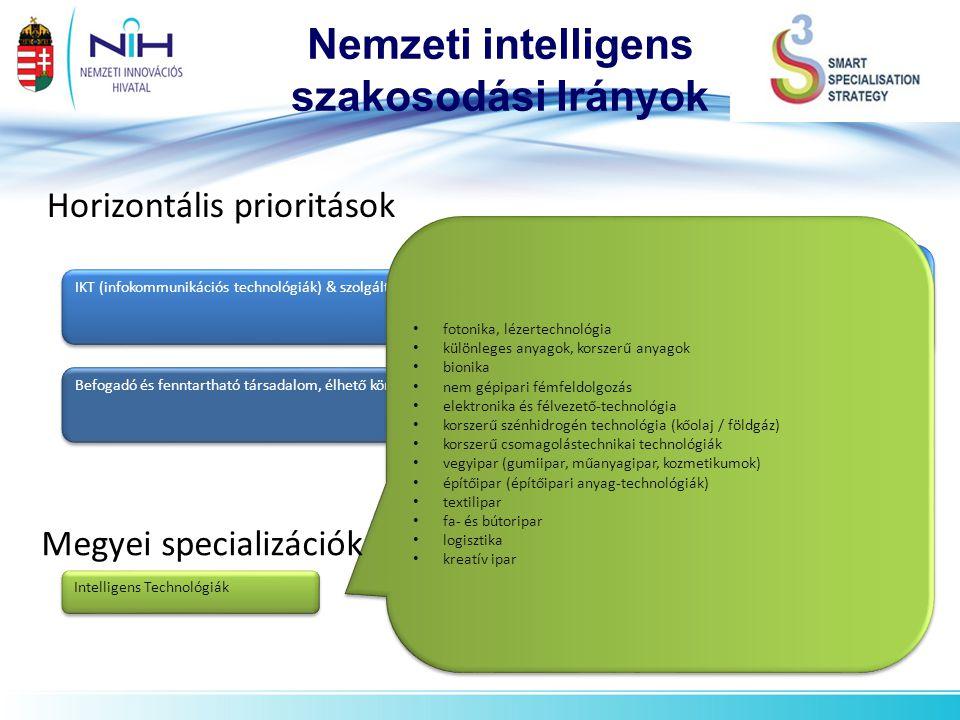 az ágazati prioritásokat segítő infokommunikációs technológiák, egyéb infokommunikációs technológiák valamint szolgáltatások IKT (infokommunikációs te