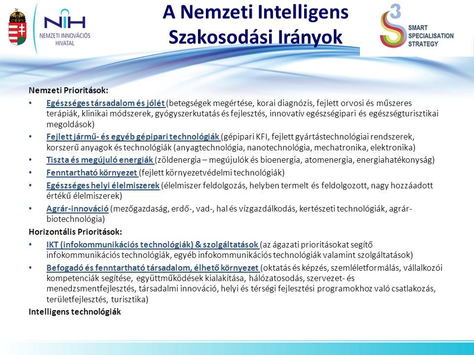Nemzeti Prioritások: Egészséges társadalom és jólét (betegségek megértése, korai diagnózis, fejlett orvosi és műszeres terápiák, klinikai módszerek, g