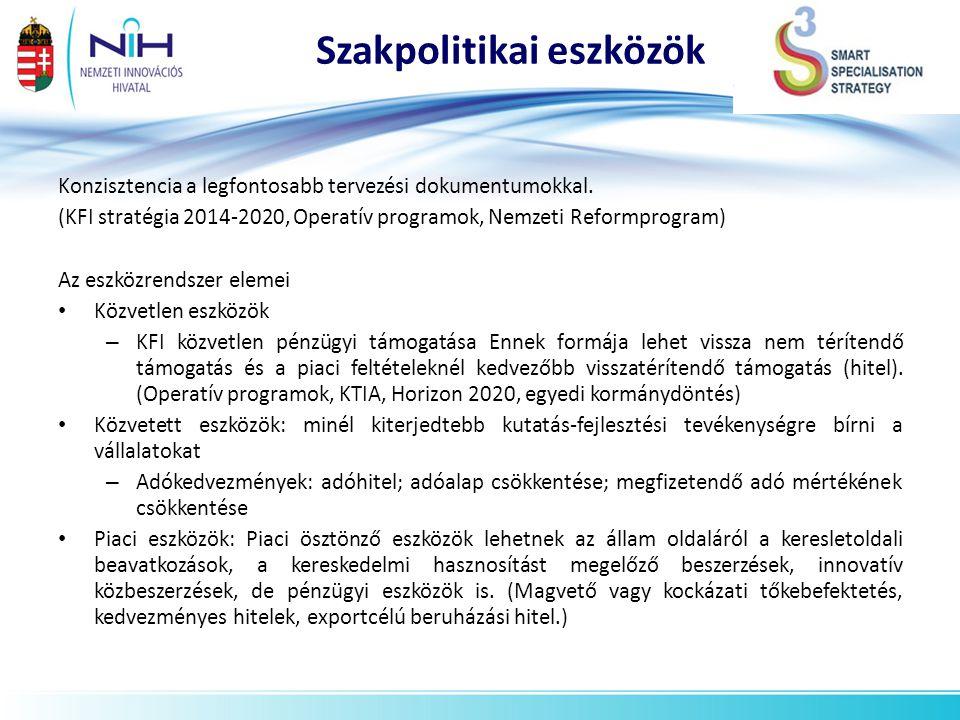 Szakpolitikai eszközök Konzisztencia a legfontosabb tervezési dokumentumokkal. (KFI stratégia 2014-2020, Operatív programok, Nemzeti Reformprogram) Az