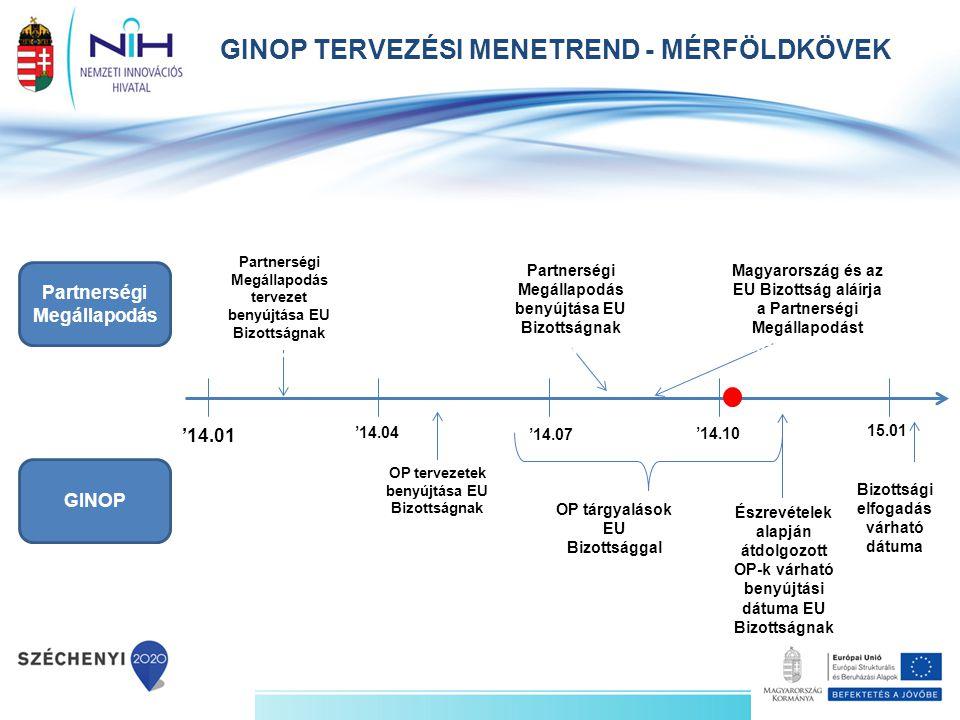 GINOP TERVEZÉSI MENETREND - MÉRFÖLDKÖVEK Partnerségi Megállapodás GINOP '14.01'14.04'14.0715.01'14.10 Partnerségi Megállapodás tervezet benyújtása EU