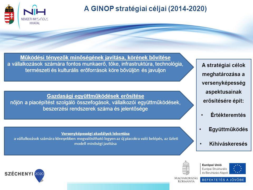 A stratégiai célok meghatározása a versenyképesség aspektusainak erősítésére épít: Értékteremtés Együttműködés Kihíváskeresés A GINOP stratégiai célja