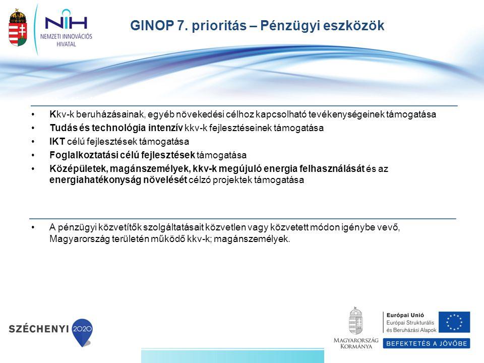 5. a) Tájékoztató a GINOP aktuális állásáról Kkv-k beruházásainak, egyéb növekedési célhoz kapcsolható tevékenységeinek támogatása Tudás és technológi