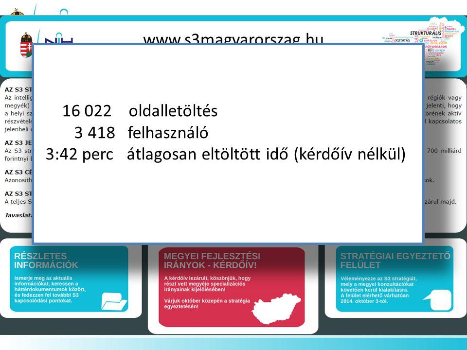Magyar S3 honlap elindult Megyei szintű workshopok Célja: a helyi szereplők nevesítsék megyei szakosodási irányaikat (szept.