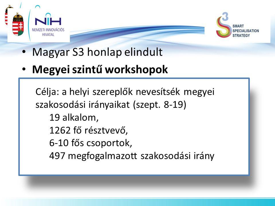Magyar S3 honlap elindult Megyei szintű workshopok Célja: a helyi szereplők nevesítsék megyei szakosodási irányaikat (szept. 8-19) 19 alkalom, 1262 fő