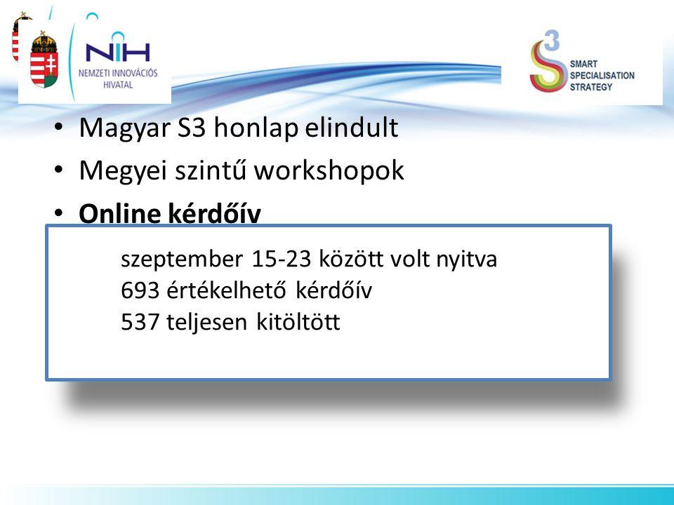 Magyar S3 honlap elindult Megyei szintű workshopok Online kérdőív szeptember 15-23 között volt nyitva 693 értékelhető kérdőív 537 teljesen kitöltött