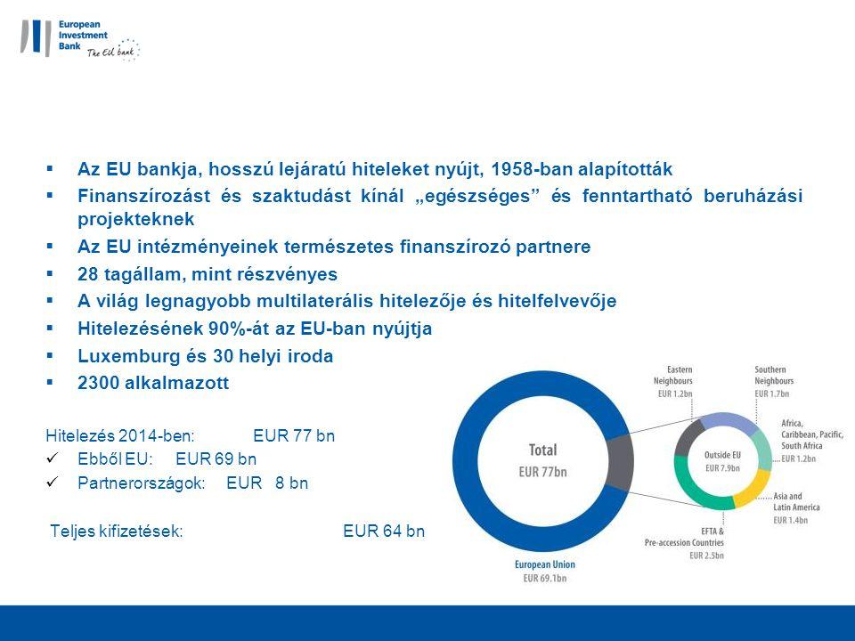 """ Az EU bankja, hosszú lejáratú hiteleket nyújt, 1958-ban alapították  Finanszírozást és szaktudást kínál """"egészséges és fenntartható beruházási projekteknek  Az EU intézményeinek természetes finanszírozó partnere  28 tagállam, mint részvényes  A világ legnagyobb multilaterális hitelezője és hitelfelvevője  Hitelezésének 90%-át az EU-ban nyújtja  Luxemburg és 30 helyi iroda  2300 alkalmazott Hitelezés 2014-ben: EUR 77 bn Ebből EU: EUR 69 bn Partnerországok: EUR 8 bn Teljes kifizetések: EUR 64 bn"""