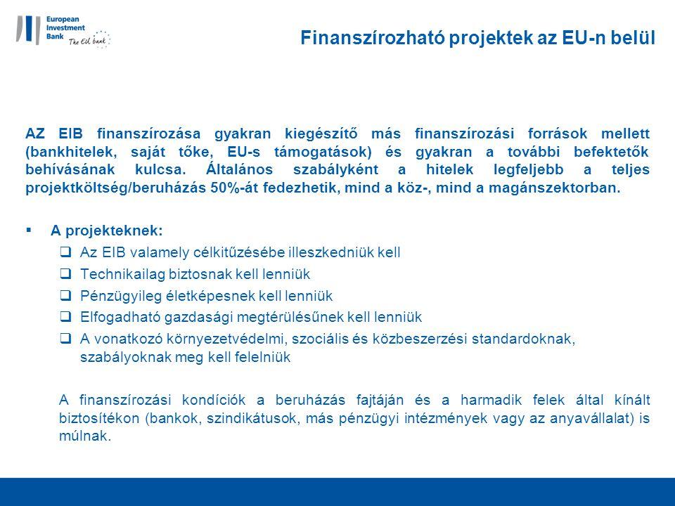 Finanszírozható projektek az EU-n belül AZ EIB finanszírozása gyakran kiegészítő más finanszírozási források mellett (bankhitelek, saját tőke, EU-s támogatások) és gyakran a további befektetők behívásának kulcsa.