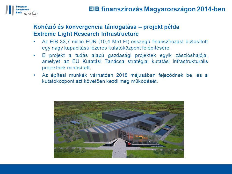 EIB finanszírozás Magyarországon 2014-ben Kohézió és konvergencia támogatása – projekt példa Extreme Light Research Infrastructure Az EIB 33,7 millió EUR (10,4 Mrd Ft) összegű finanszírozást biztosított egy nagy kapacitású lézeres kutatóközpont felépítésére.